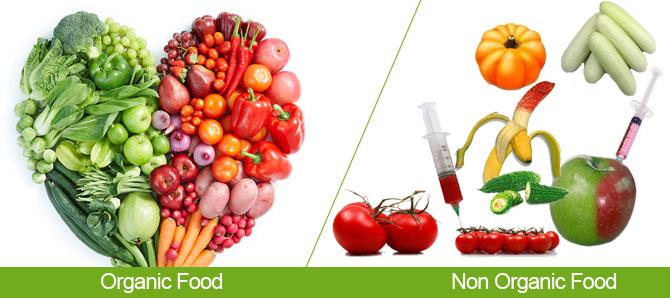 τα βιολογικά προϊόντα δεν είναι πιο θρεπτικά